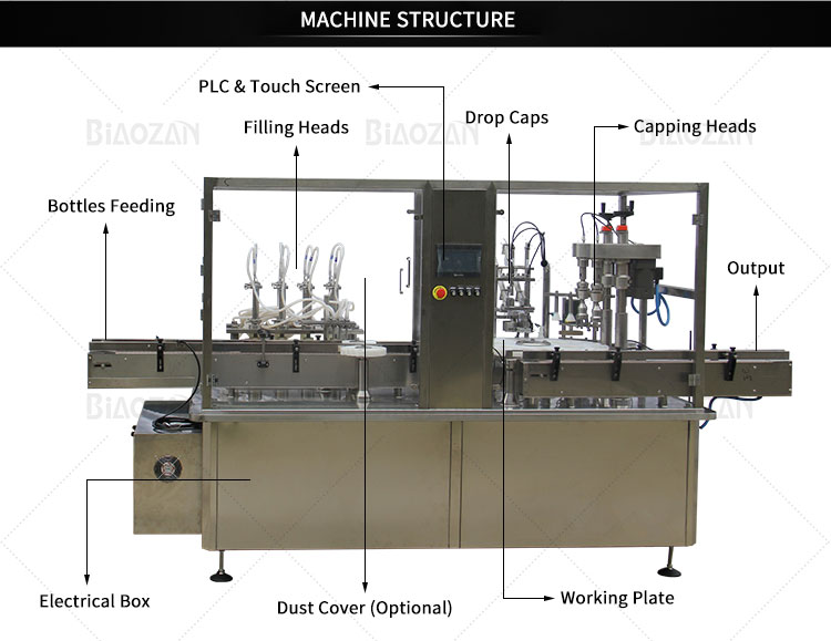 Linear Filling Capping Machine